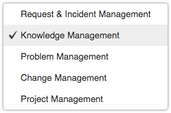 KPIs grouped by process