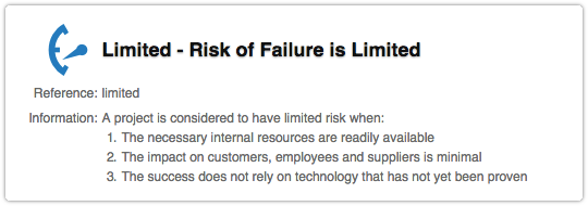 ITRP Project Risk Level