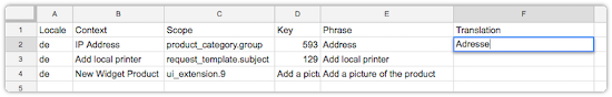 Translating missing translations in a spreadsheet